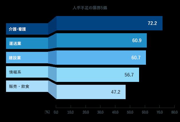 %e5%9b%b316 2 %e6%a8%aa%e6%a3%92%e3%82%b0%e3%83%a9%e3%83%95