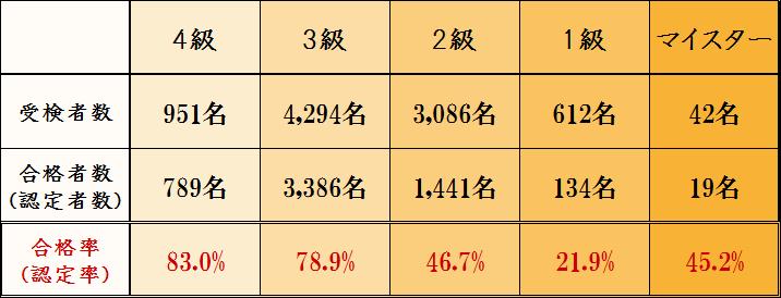 %e4%b8%96%e7%95%8c%e9%81%ba%e7%94%a3%e6%a4%9c%e5%ae%9a